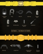 Batman's Utility Belt Contents